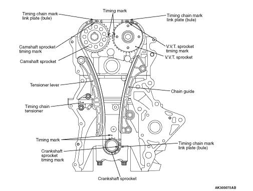 audi a5 starter wiring diagram