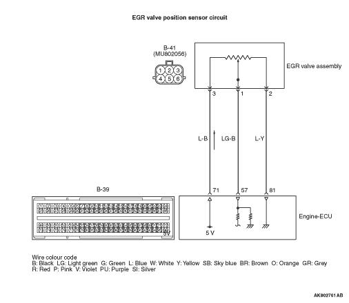 Code No. P0490: EGR Valve Position Sensor Circuit High Input
