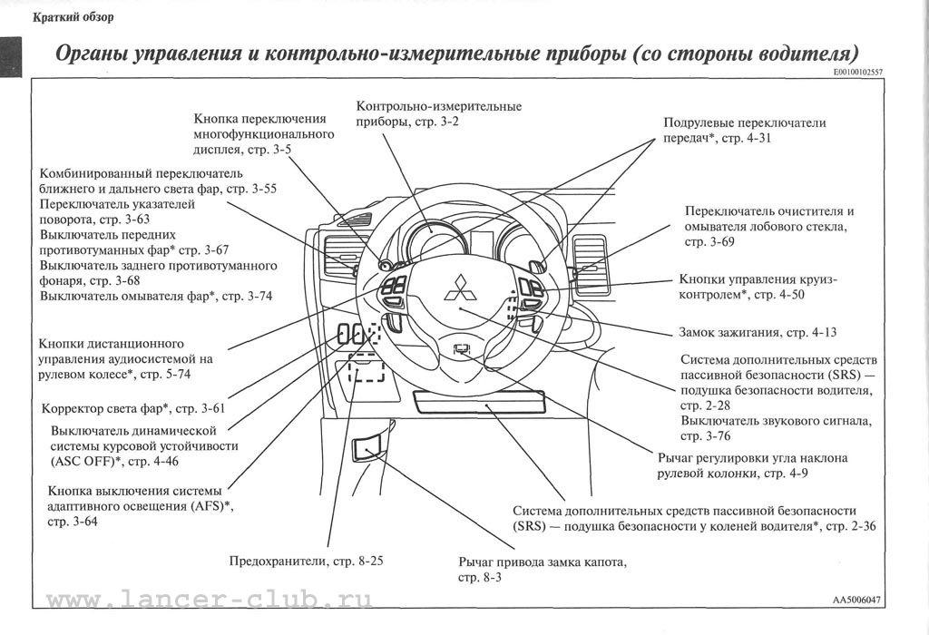 Инструкция №1 Дежурного Слесаря